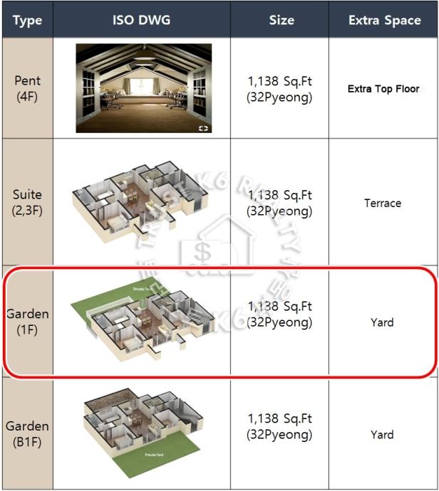 험프리스 힐스-군인용 아이소 1층